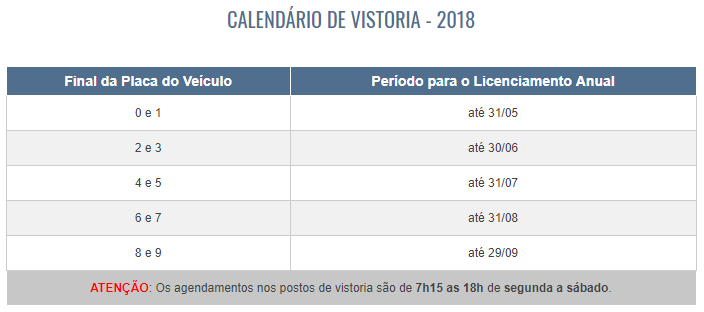 vistorio-2018